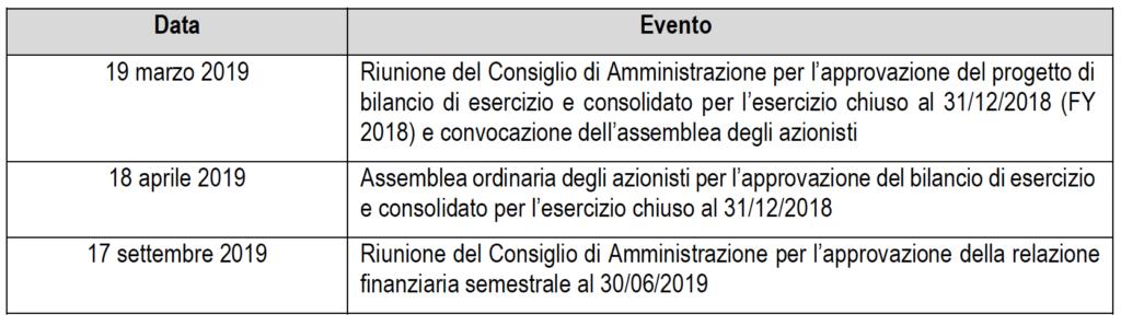 Calendario Di Borsa.Calendario Finanziario 2019 Mailup Group