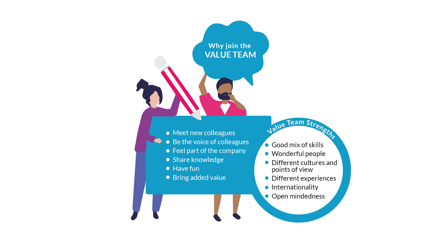 Why join the Value Team
